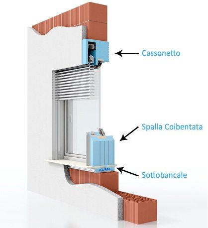 Tutte le informazioni sui serramenti monoblocco - Ponte termico finestra ...